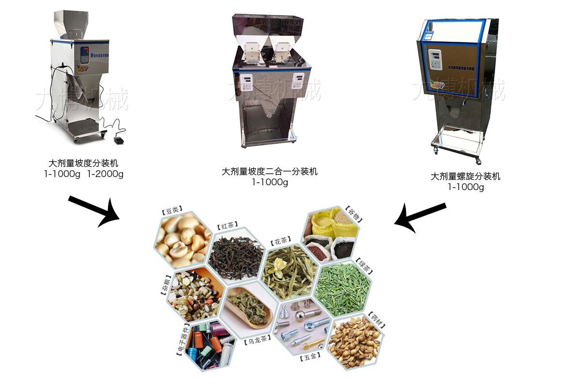 杂粮二合一包装流程图