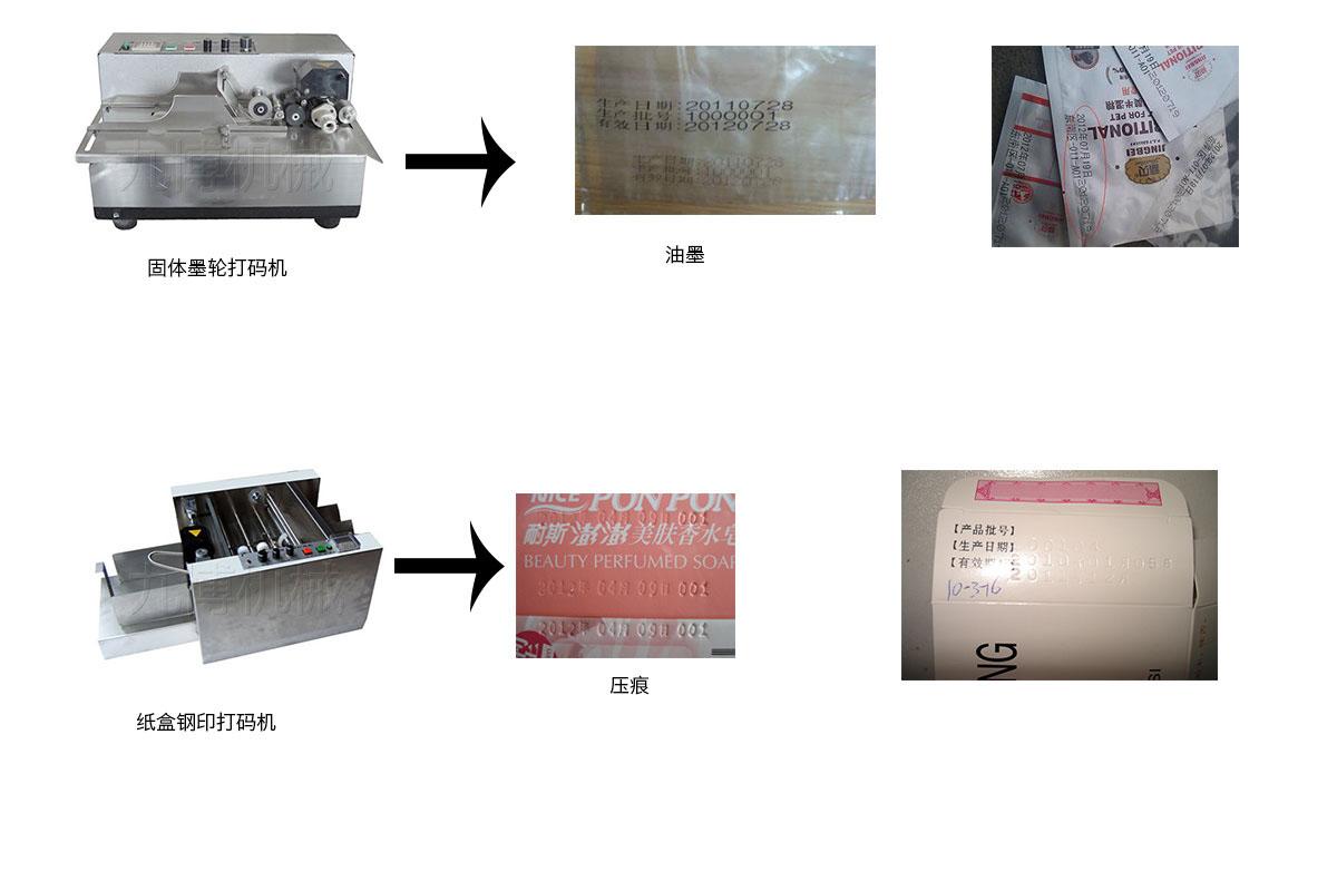 纸盒钢印打码流程图