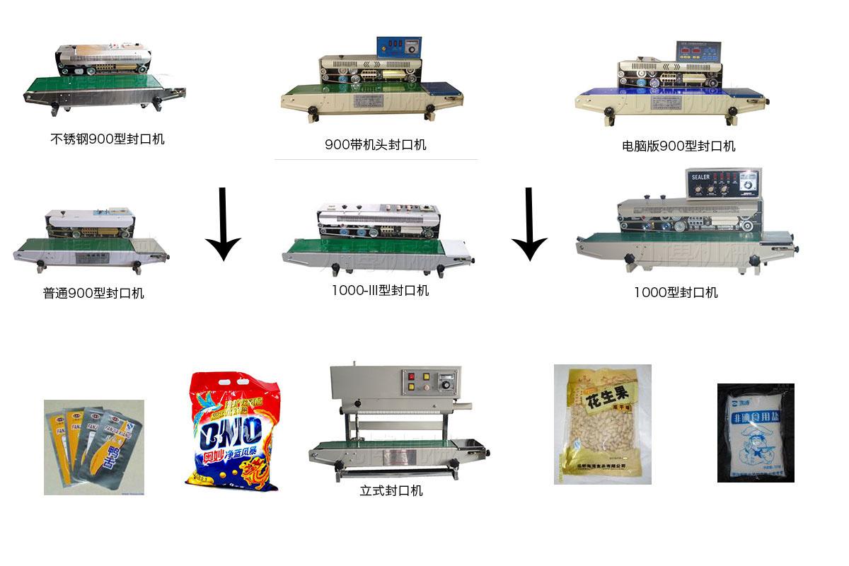 卧式墨轮印字封口流程图