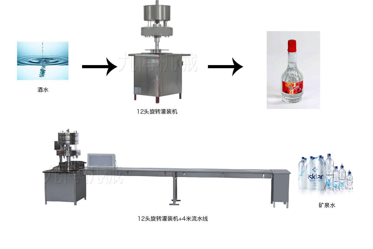 旋转式酒水灌装流程图