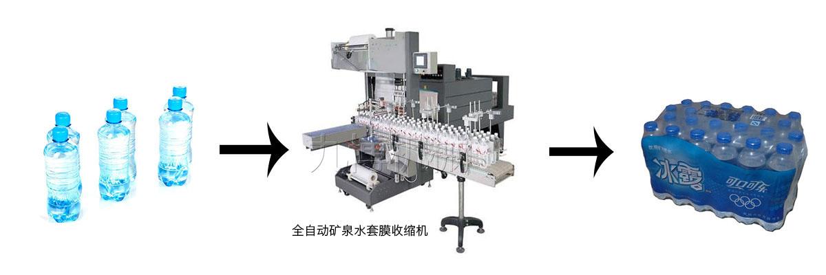 全自动套膜热收缩包装流程图