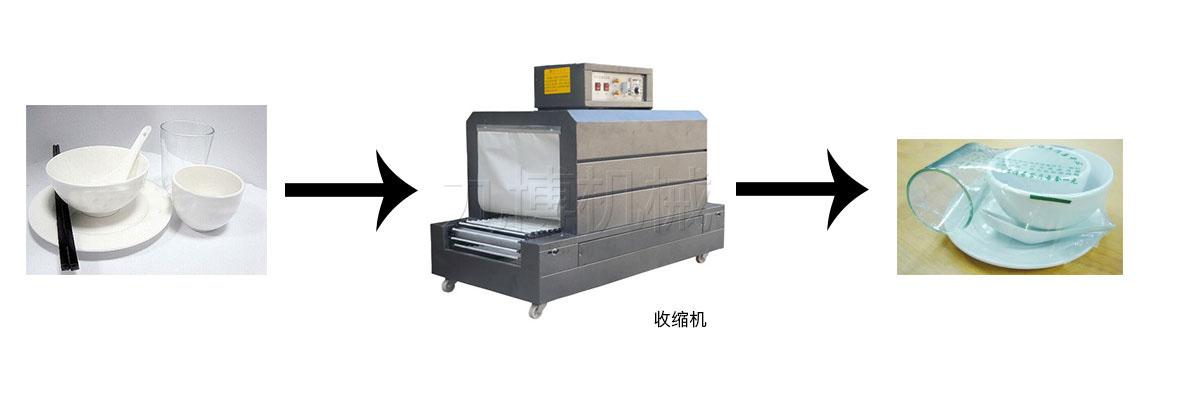 4035型热收缩包装流程图