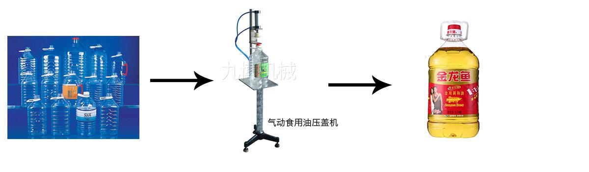 气动塑料压盖流程图