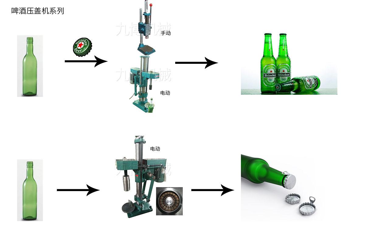 电动饮料压盖流程图